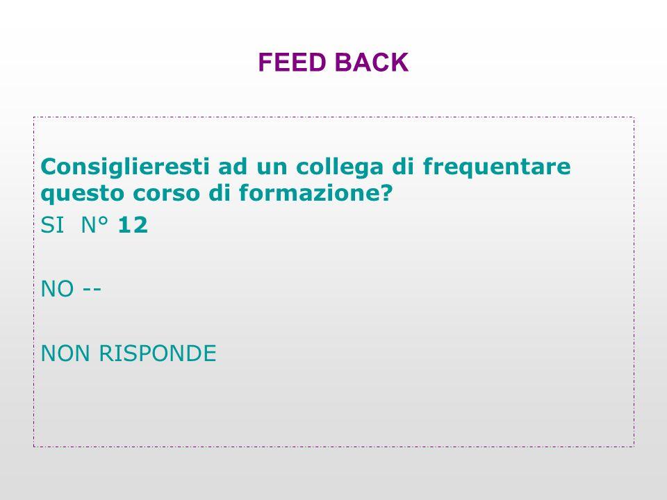 FEED BACK Consiglieresti ad un collega di frequentare questo corso di formazione.