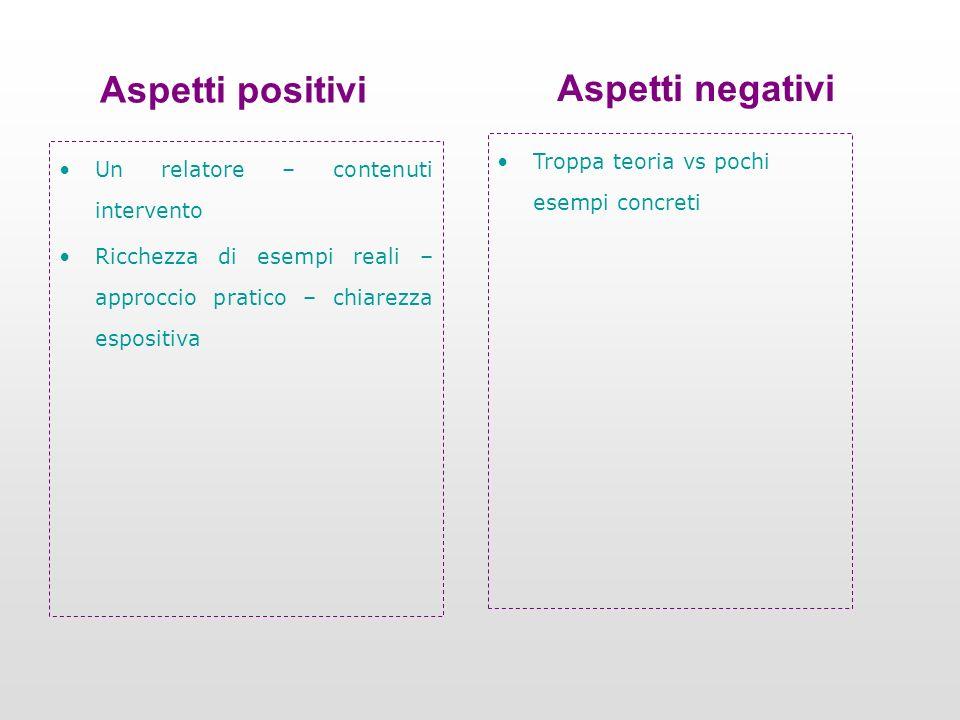 Aspetti positivi Un relatore – contenuti intervento Ricchezza di esempi reali – approccio pratico – chiarezza espositiva Aspetti negativi Troppa teori
