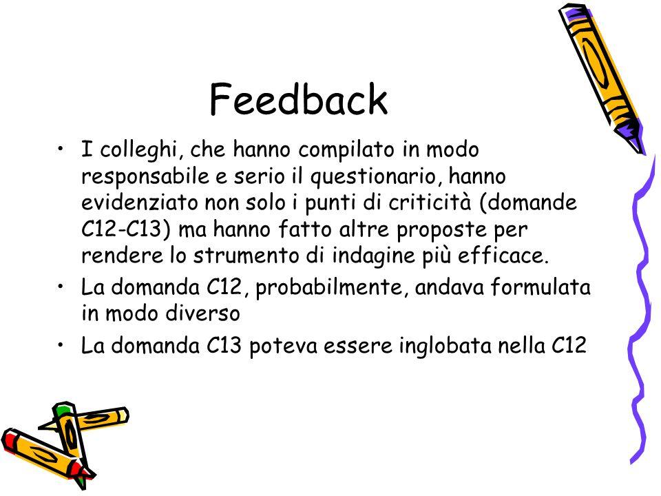Feedback I colleghi, che hanno compilato in modo responsabile e serio il questionario, hanno evidenziato non solo i punti di criticità (domande C12-C13) ma hanno fatto altre proposte per rendere lo strumento di indagine più efficace.