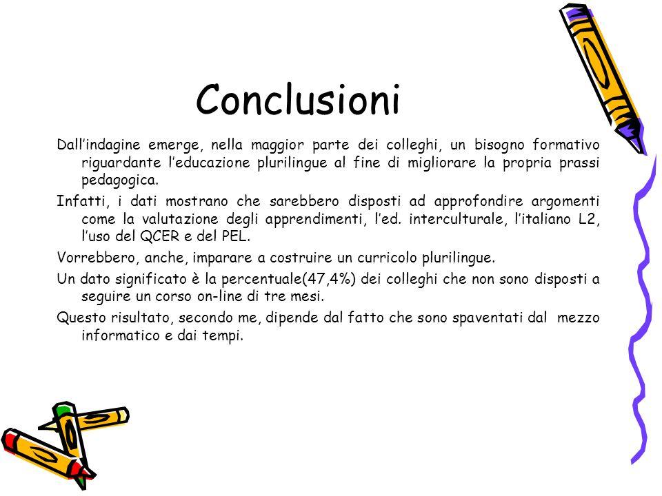 Conclusioni Dallindagine emerge, nella maggior parte dei colleghi, un bisogno formativo riguardante leducazione plurilingue al fine di migliorare la propria prassi pedagogica.