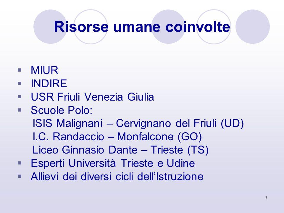 3 Risorse umane coinvolte MIUR INDIRE USR Friuli Venezia Giulia Scuole Polo: ISIS Malignani – Cervignano del Friuli (UD) I.C. Randaccio – Monfalcone (