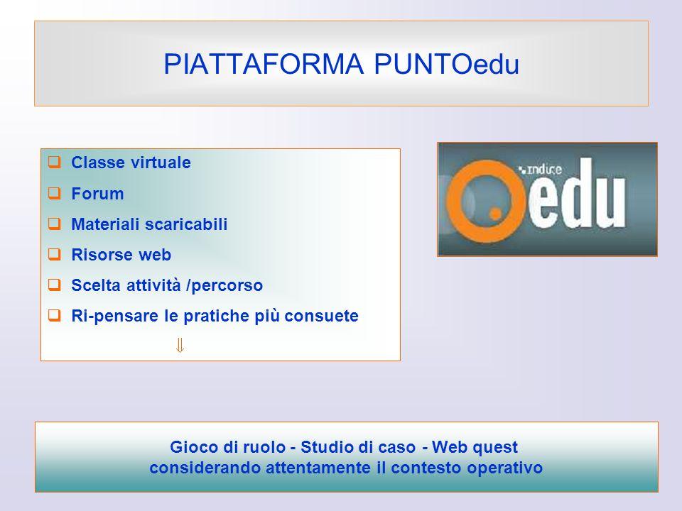 5 PIATTAFORMA PUNTOedu Classe virtuale Forum Materiali scaricabili Risorse web Scelta attività /percorso Ri-pensare le pratiche più consuete Gioco di