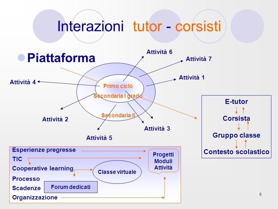 7 Flessibilità adattamento personalizzazione confronto percorsi nuove modalità apprendimento insegnamento Insegnante fruitore e co-autore learning objects AMBIENTE DI APPRENDIMENTO