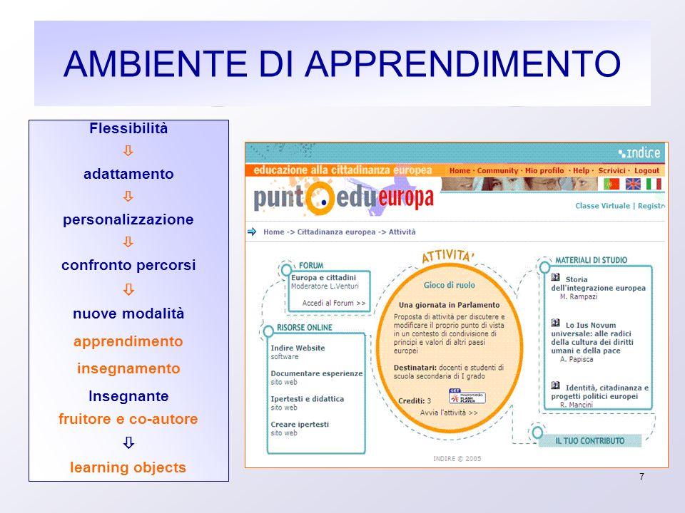 7 Flessibilità adattamento personalizzazione confronto percorsi nuove modalità apprendimento insegnamento Insegnante fruitore e co-autore learning obj