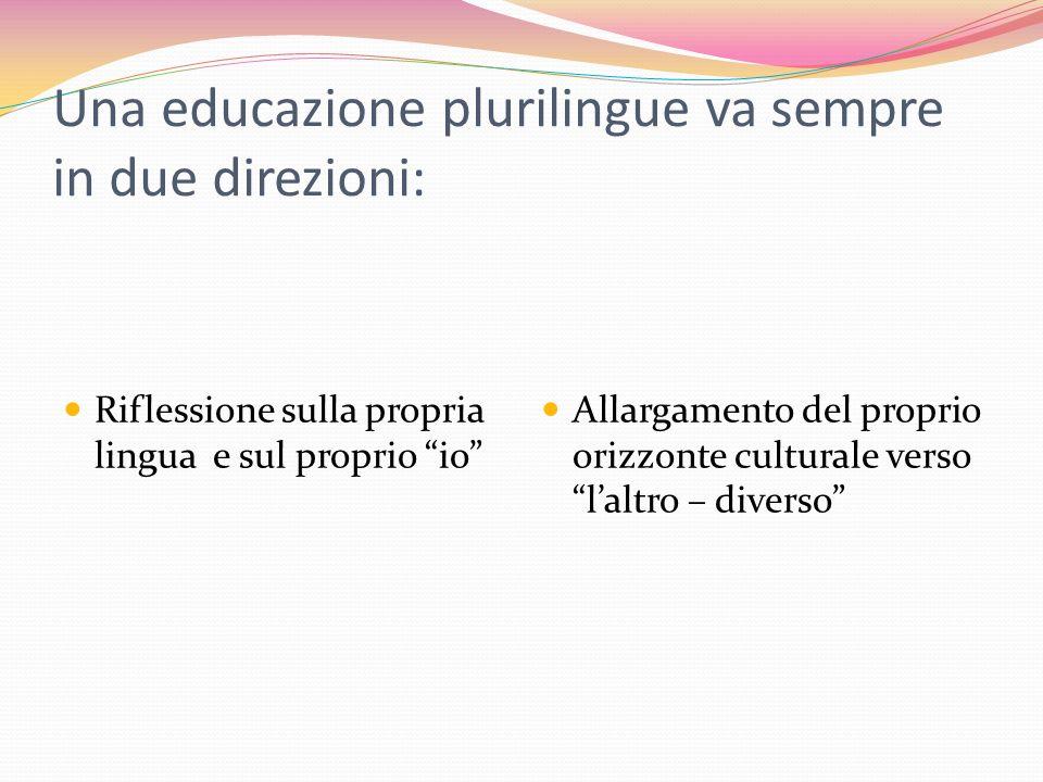 Una educazione plurilingue va sempre in due direzioni: Riflessione sulla propria lingua e sul proprio io Allargamento del proprio orizzonte culturale