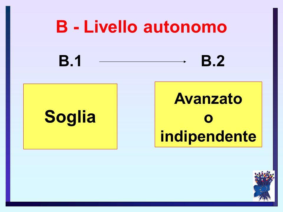 A - Livello di base A.1 A.2 Introduttivo o di scoperta Intermedio o di sopravvivenza