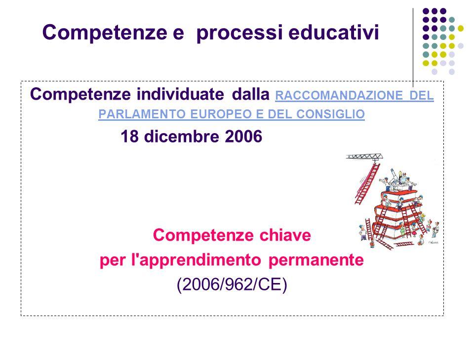 Competenze e processi educativi Competenze individuate dalla RACCOMANDAZIONE DEL RACCOMANDAZIONE DEL PARLAMENTO EUROPEO E DEL CONSIGLIO 18 dicembre 20