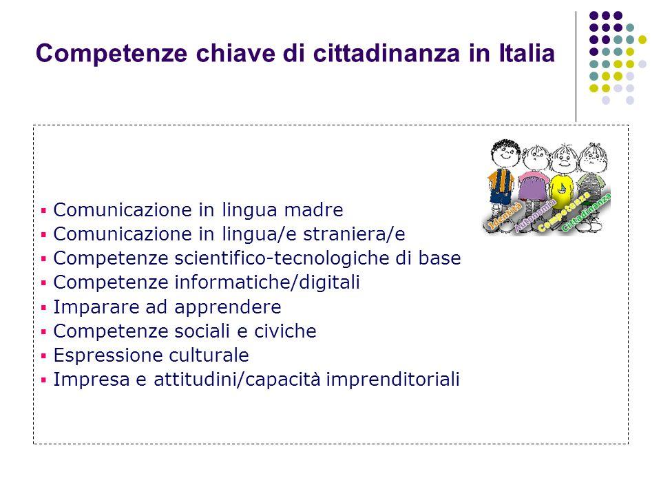 Competenze chiave di cittadinanza in Italia Comunicazione in lingua madre Comunicazione in lingua/e straniera/e Competenze scientifico-tecnologiche di
