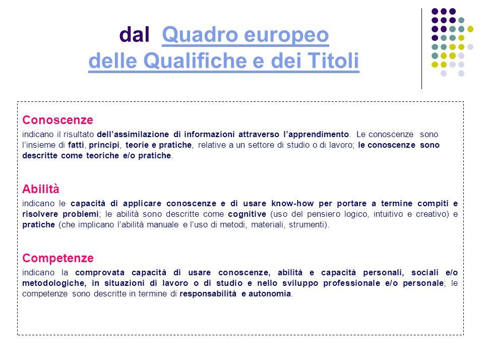 dal Quadro europeo delle Qualifiche e dei TitoliQuadro europeo delle Qualifiche e dei Titoli Conoscenze indicano il risultato dellassimilazione di inf