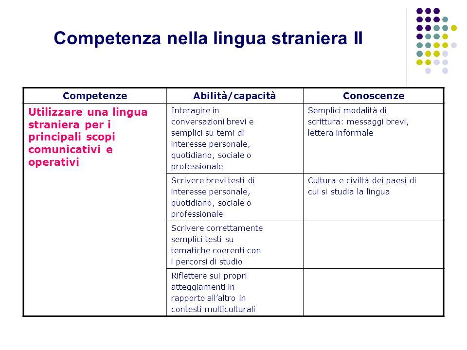 CompetenzeAbilità/capacitàConoscenze Utilizzare una lingua straniera per i principali scopi comunicativi e operativi Interagire in conversazioni brevi