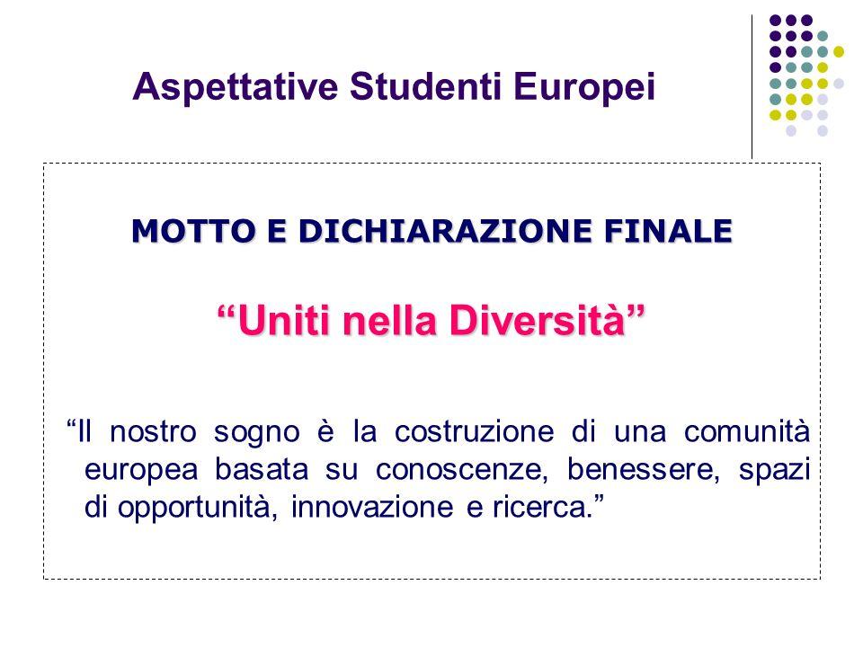 Aspettative Studenti Europei MOTTO E DICHIARAZIONE FINALE Uniti nella Diversità Il nostro sogno è la costruzione di una comunità europea basata su con