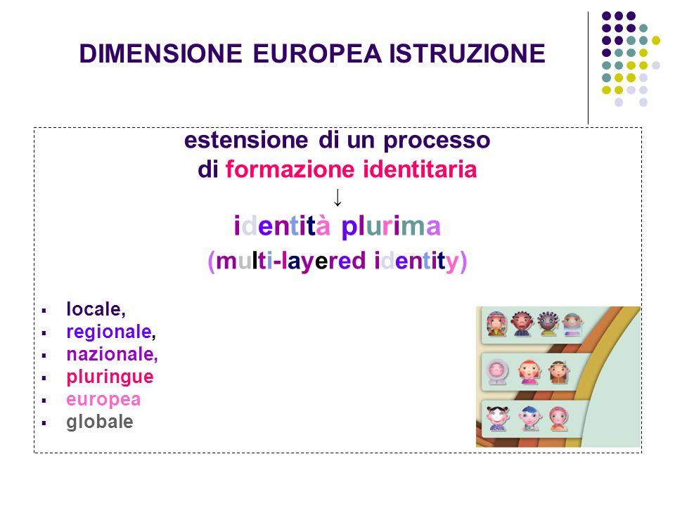 DIMENSIONE EUROPEA ISTRUZIONE estensione di un processo di formazione identitaria identità plurima (multi-layered identity) locale, regionale, naziona