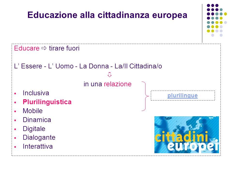 Educazione alla cittadinanza europea Educare tirare fuori L Essere - L Uomo - La Donna - La/Il Cittadina/o in una relazione Inclusiva Plurilinguistica