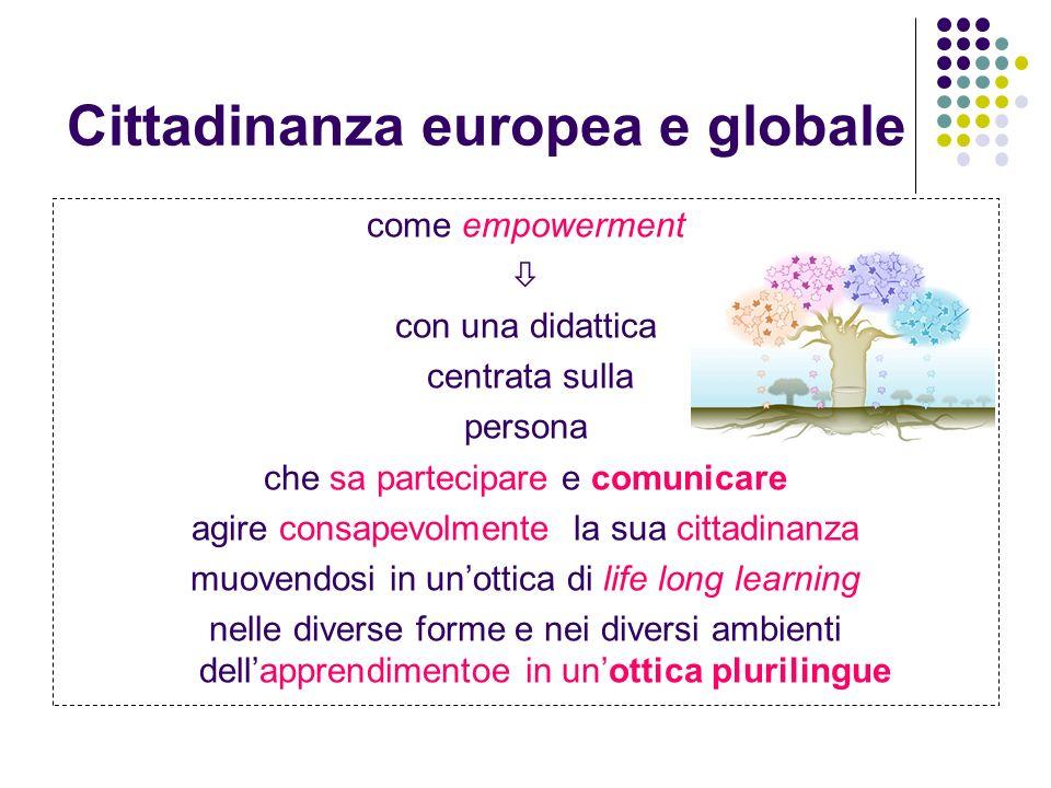 Cittadinanza europea e globale come empowerment con una didattica centrata sulla persona che sa partecipare e comunicare agire consapevolmente la sua
