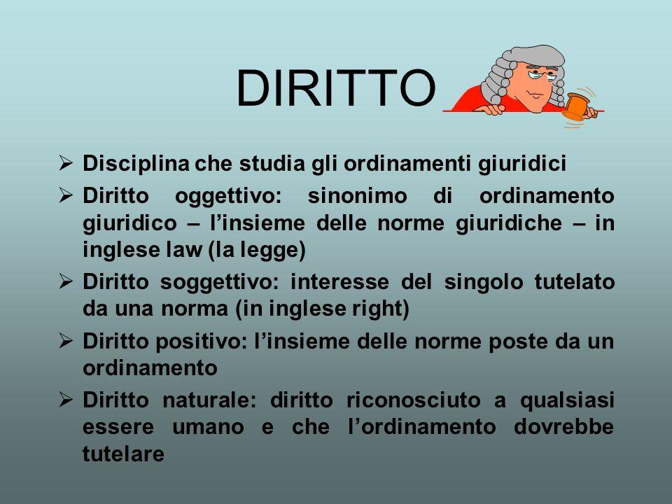 Caratteristiche delle norme giuridiche Termini utilizzati, implicazioni logiche generaliTutti, chiunque, chi ecc.