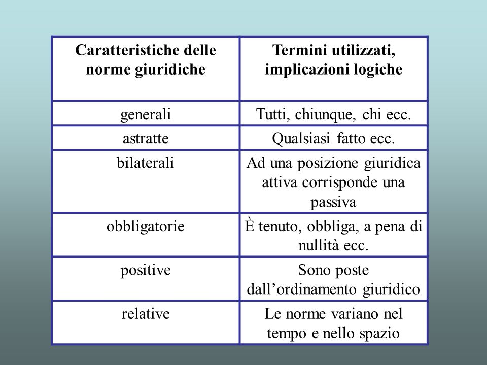 LE FONTI DEL DIRITTO PRINCIPI: Gerarchia Competenza L.