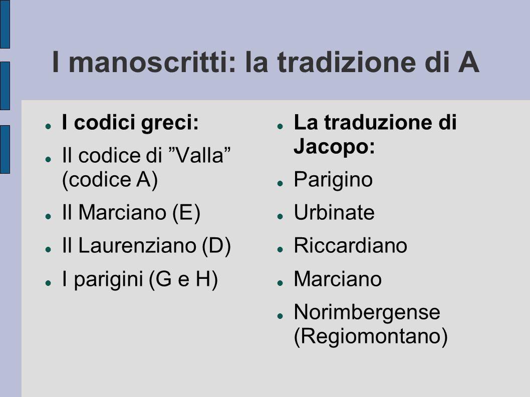 I manoscritti: la tradizione di A I codici greci: Il codice di Valla (codice A) Il Marciano (E) Il Laurenziano (D) I parigini (G e H) La traduzione di