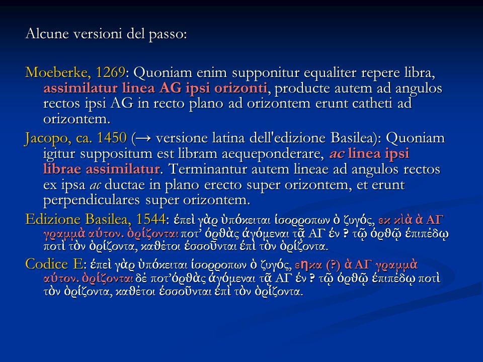 Alcune versioni del passo: Moeberke, 1269: Quoniam enim supponitur equaliter repere libra, assimilatur linea AG ipsi orizonti, producte autem ad angul