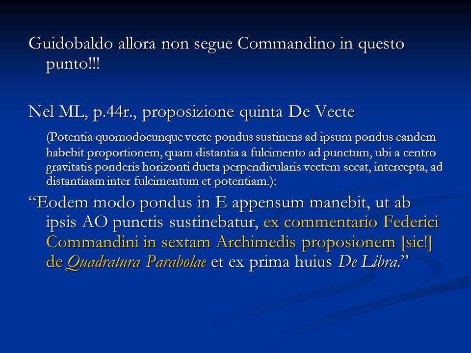 Guidobaldo allora non segue Commandino in questo punto!!! Nel ML, p.44r., proposizione quinta De Vecte (Potentia quomodocunque vecte pondus sustinens