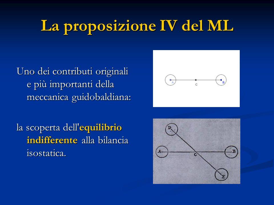 La proposizione IV del ML Uno dei contributi originali e più importanti della meccanica guidobaldiana: la scoperta dell'equilibrio indifferente alla b