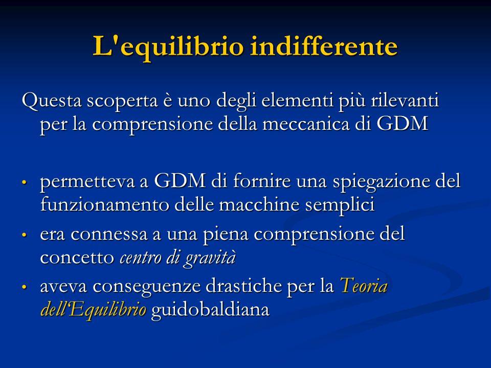 L'equilibrio indifferente Questa scoperta è uno degli elementi più rilevanti per la comprensione della meccanica di GDM permetteva a GDM di fornire un
