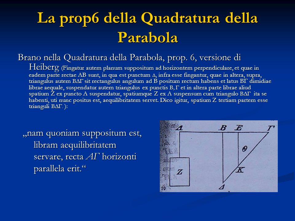 La prop6 della Quadratura della Parabola Brano nella Quadratura della Parabola, prop. 6, versione di Heiberg (Fingatur autem planum suppositum ad hori