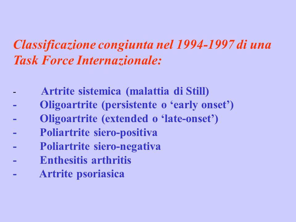 Classificazione congiunta nel 1994-1997 di una Task Force Internazionale: - Artrite sistemica (malattia di Still) - Oligoartrite (persistente o early