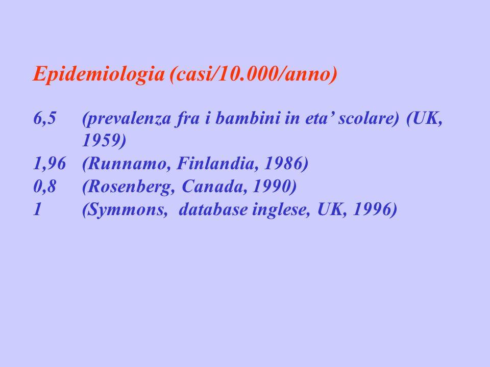 Epidemiologia (casi/10.000/anno) 6,5 (prevalenza fra i bambini in eta scolare) (UK, 1959) 1,96(Runnamo, Finlandia, 1986) 0,8 (Rosenberg, Canada, 1990)