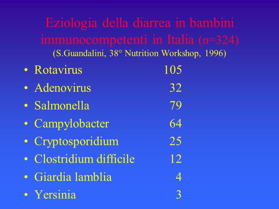 Eziologia della diarrea in bambini immunocompetenti in Italia (n=324) (S.Guandalini, 38° Nutrition Workshop, 1996) Rotavirus105 Adenovirus 32 Salmonel