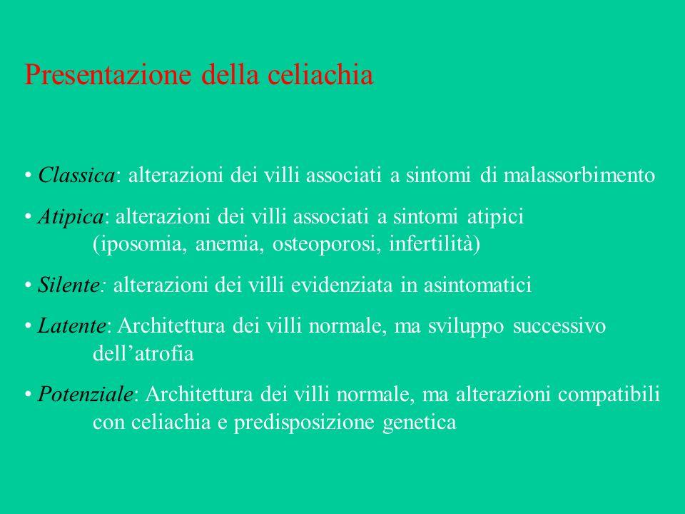 Presentazione della celiachia Classica: alterazioni dei villi associati a sintomi di malassorbimento Atipica: alterazioni dei villi associati a sintom