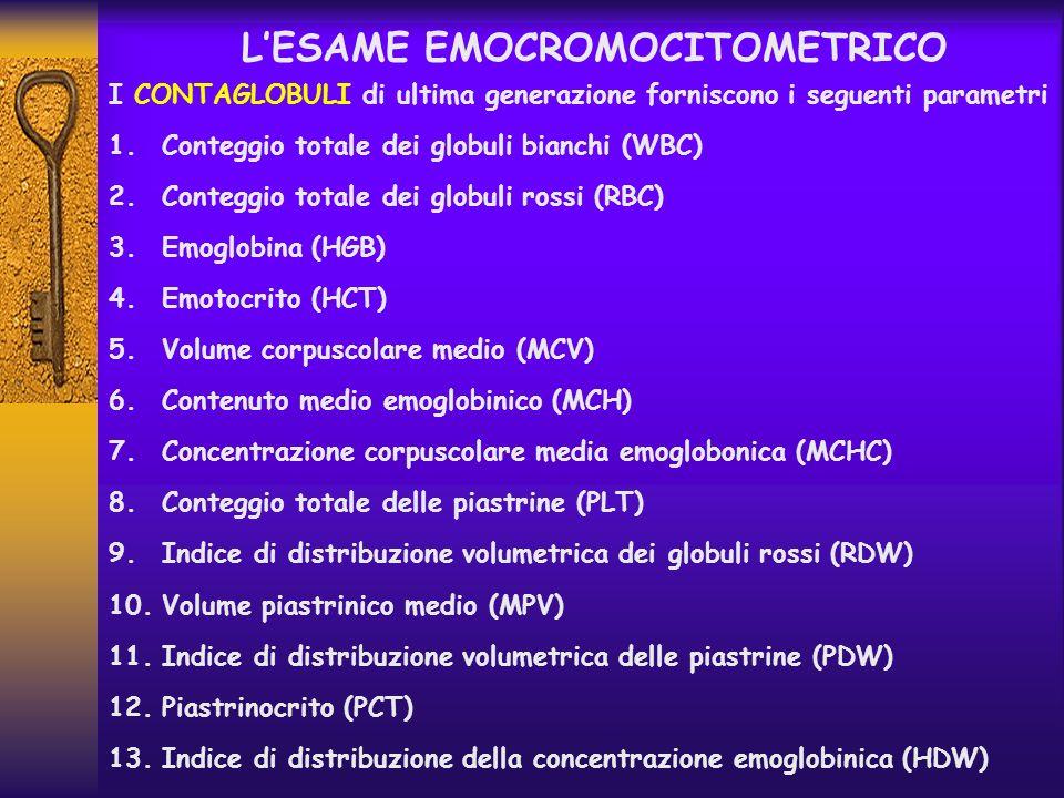 LESAME EMOCROMOCITOMETRICO I CONTAGLOBULI di ultima generazione forniscono i seguenti parametri 1.Conteggio totale dei globuli bianchi (WBC) 2.Contegg
