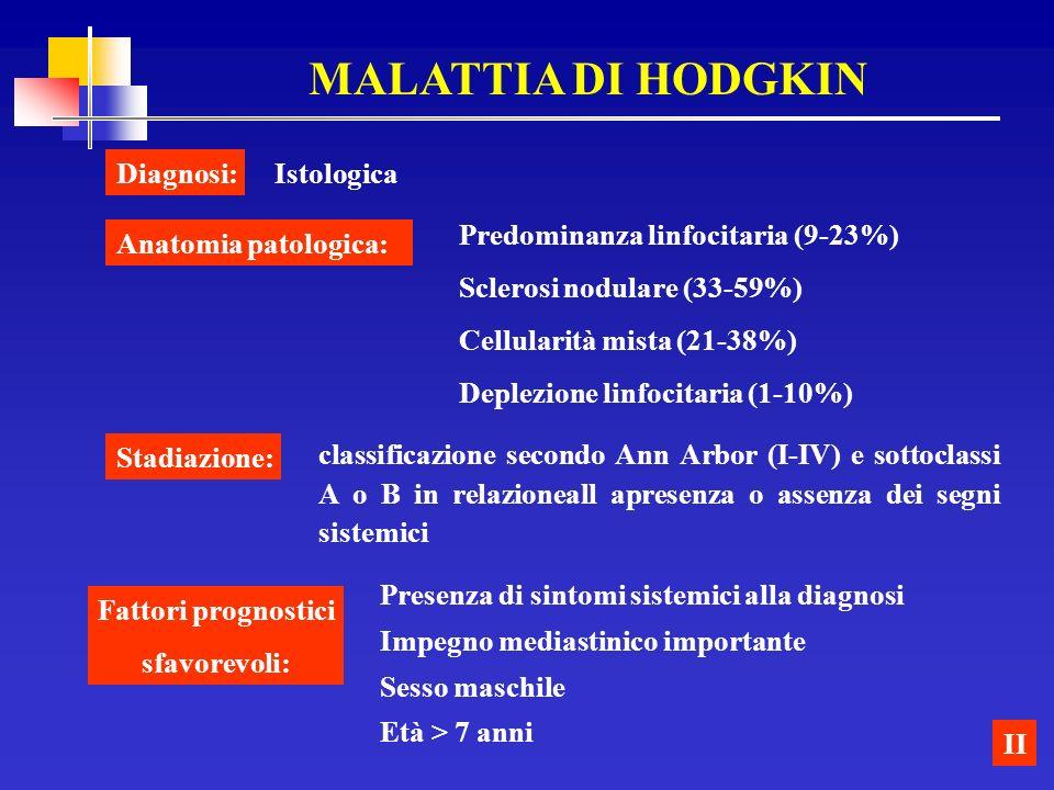 IstologicaDiagnosi: II MALATTIA DI HODGKIN Anatomia patologica: Predominanza linfocitaria (9-23%) Sclerosi nodulare (33-59%) Cellularità mista (21-38%