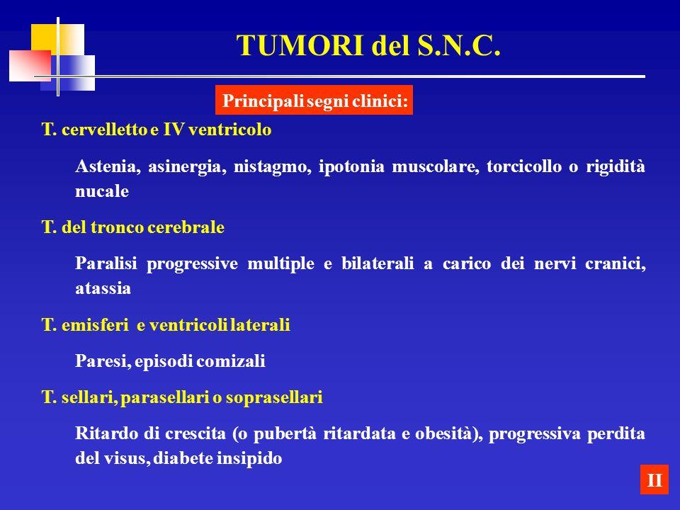 T. cervelletto e IV ventricolo Astenia, asinergia, nistagmo, ipotonia muscolare, torcicollo o rigidità nucale T. del tronco cerebrale Paralisi progres