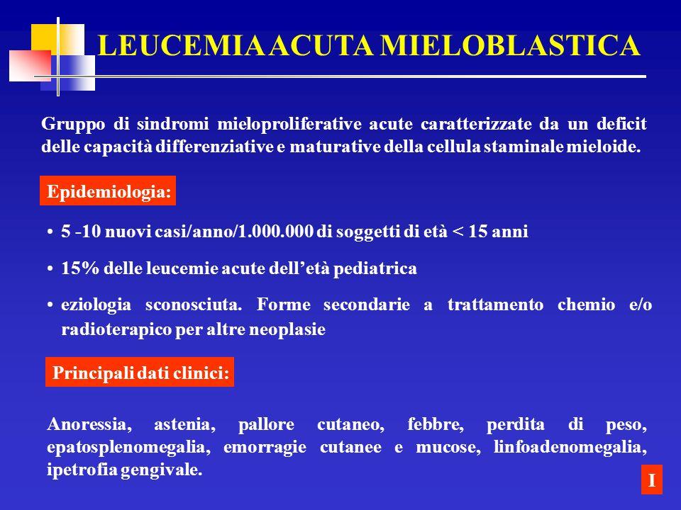 LEUCEMIA ACUTA LINFOBLASTICA Esame sangue periferico Diagnosi: II anemia normocromica normocitica piastrinopenia globuli bianchi, o normali presenza di blasti e granulociti senza precursoriintermedi (hiatus leucemico) Aspirato midollare 30-90% di cellule blastiche caratterizzazione citochimica: perossidasi +, PAS+, alfa-naftil-acetato-esterasi +, N-ASD- cloroacetato-esterasi +, sudan nero + caratterizzazione citomorfologica (sec.