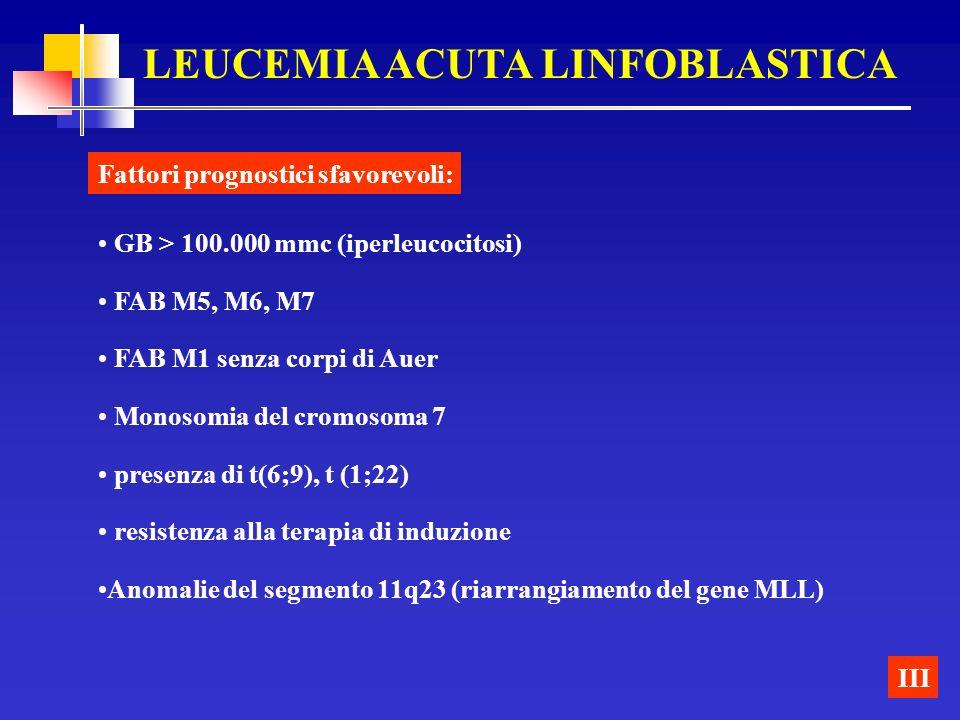 LEUCEMIA ACUTA LINFOBLASTICA Fattori prognostici sfavorevoli: III GB > 100.000 mmc (iperleucocitosi) FAB M5, M6, M7 FAB M1 senza corpi di Auer Monosom