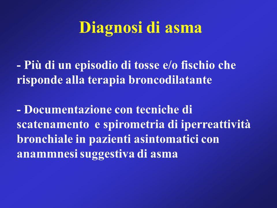Diagnosi di asma - Più di un episodio di tosse e/o fischio che risponde alla terapia broncodilatante - Documentazione con tecniche di scatenamento e s