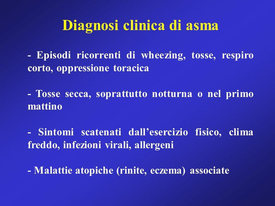 Diagnosi clinica di asma - Episodi ricorrenti di wheezing, tosse, respiro corto, oppressione toracica - Tosse secca, soprattutto notturna o nel primo