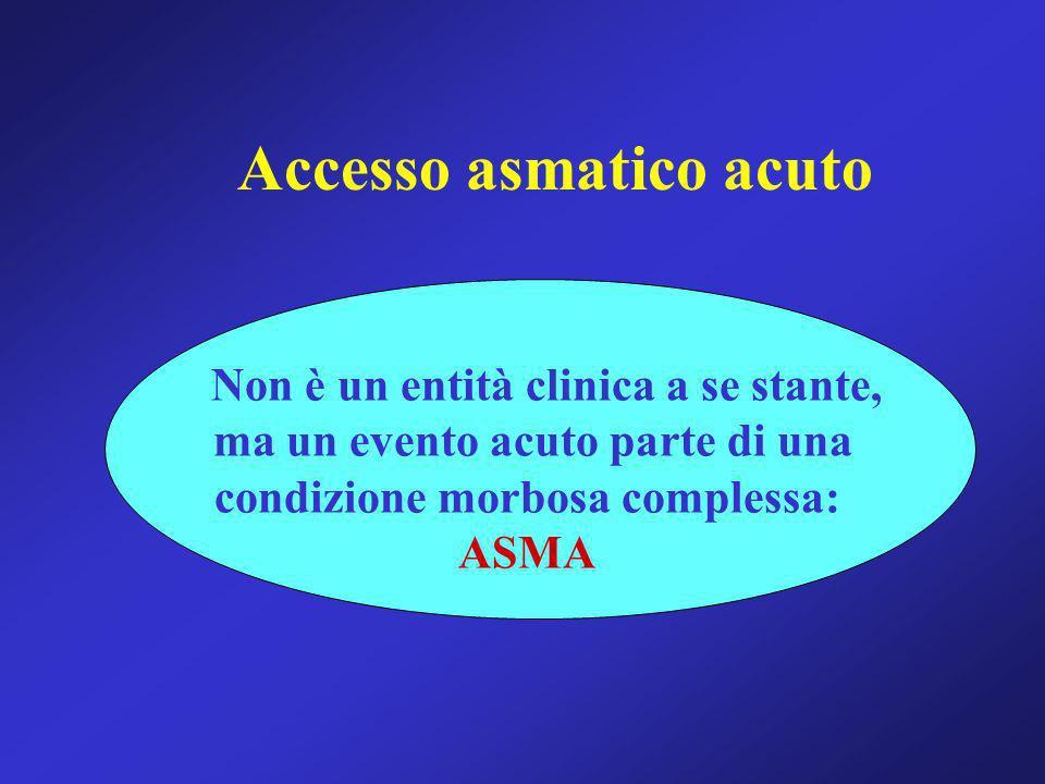 Non è un entità clinica a se stante, ma un evento acuto parte di una condizione morbosa complessa: ASMA Accesso asmatico acuto