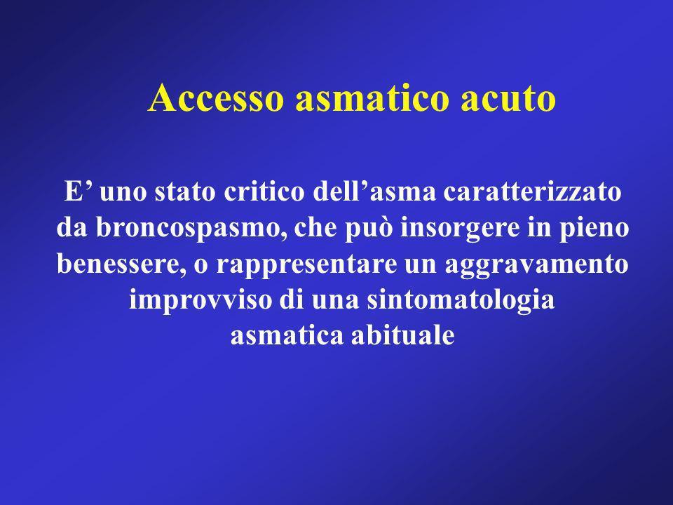 E uno stato critico dellasma caratterizzato da broncospasmo, che può insorgere in pieno benessere, o rappresentare un aggravamento improvviso di una s