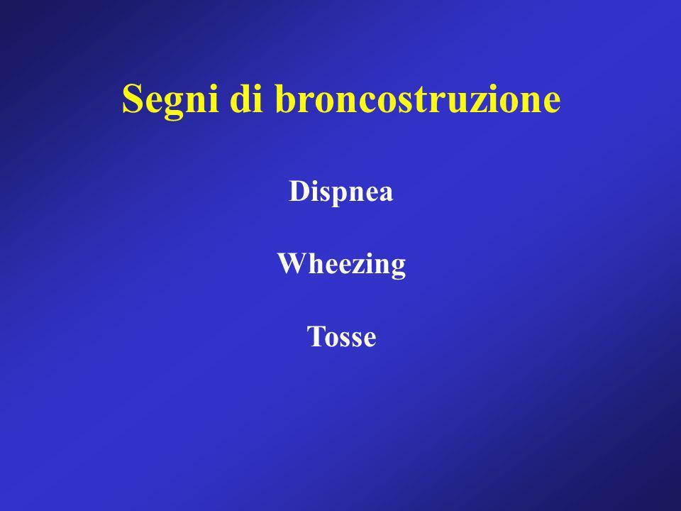 Segni di broncostruzione Dispnea Wheezing Tosse