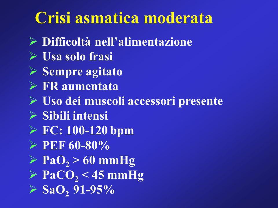 Difficoltà nellalimentazione Usa solo frasi Sempre agitato FR aumentata Uso dei muscoli accessori presente Sibili intensi FC: 100-120 bpm PEF 60-80% P