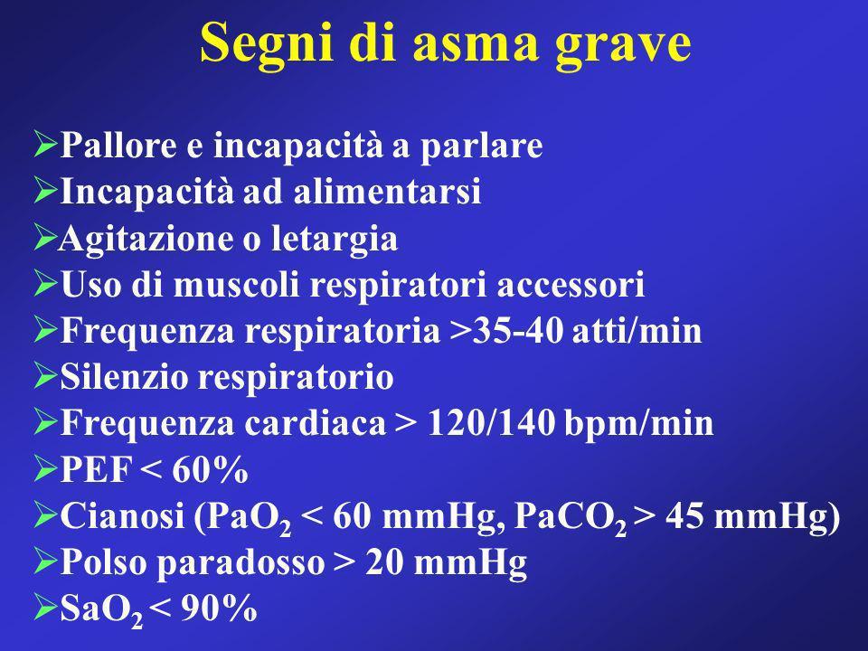 Segni di asma grave Pallore e incapacità a parlare Incapacità ad alimentarsi Agitazione o letargia Uso di muscoli respiratori accessori Frequenza resp