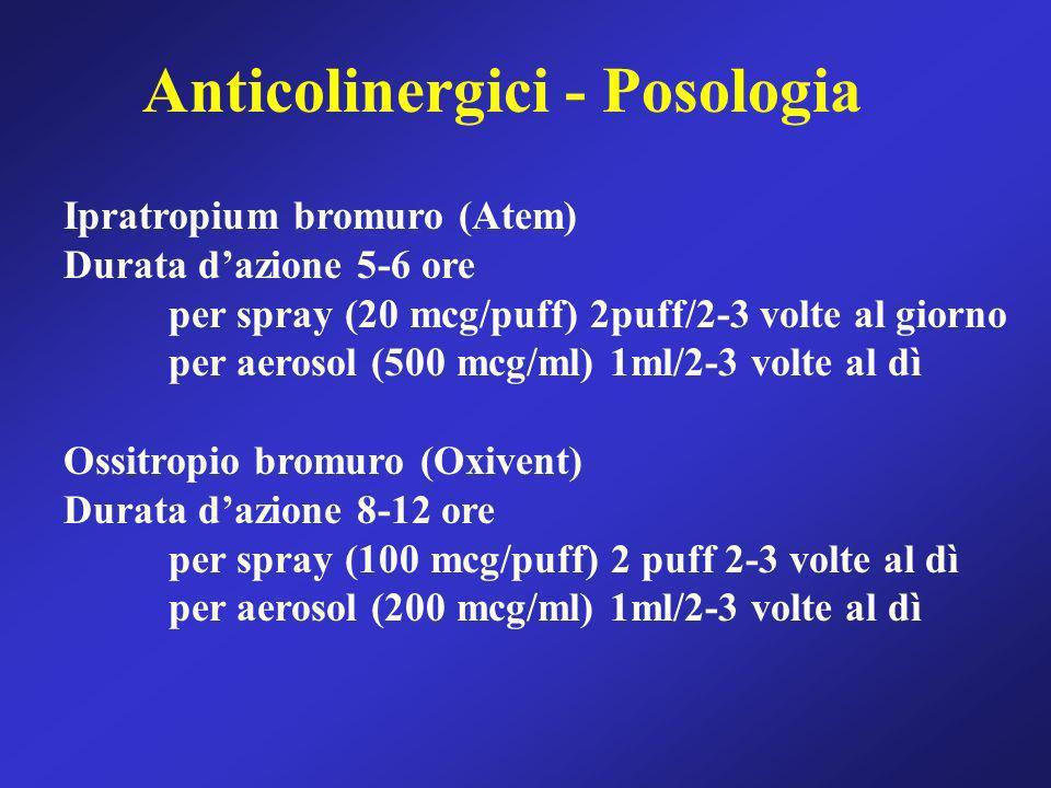 Anticolinergici - Posologia Ipratropium bromuro (Atem) Durata dazione 5-6 ore per spray (20 mcg/puff) 2puff/2-3 volte al giorno per aerosol (500 mcg/m
