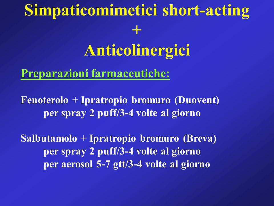 Simpaticomimetici short-acting + Anticolinergici Preparazioni farmaceutiche: Fenoterolo + Ipratropio bromuro (Duovent) per spray 2 puff/3-4 volte al g