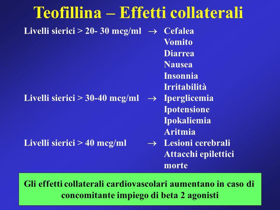 Teofillina – Effetti collaterali Livelli sierici > 20- 30 mcg/ml Cefalea Vomito Diarrea Nausea Insonnia Irritabilità Livelli sierici > 30-40 mcg/ml Ip