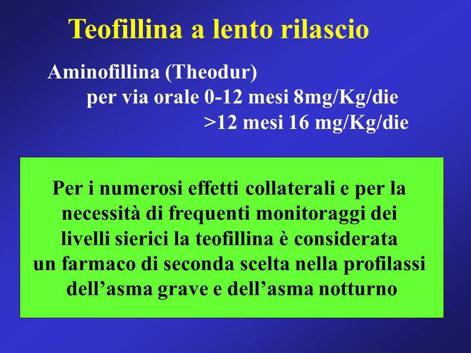 Teofillina a lento rilascio Aminofillina (Theodur) per via orale 0-12 mesi 8mg/Kg/die >12 mesi 16 mg/Kg/die Per i numerosi effetti collaterali e per l