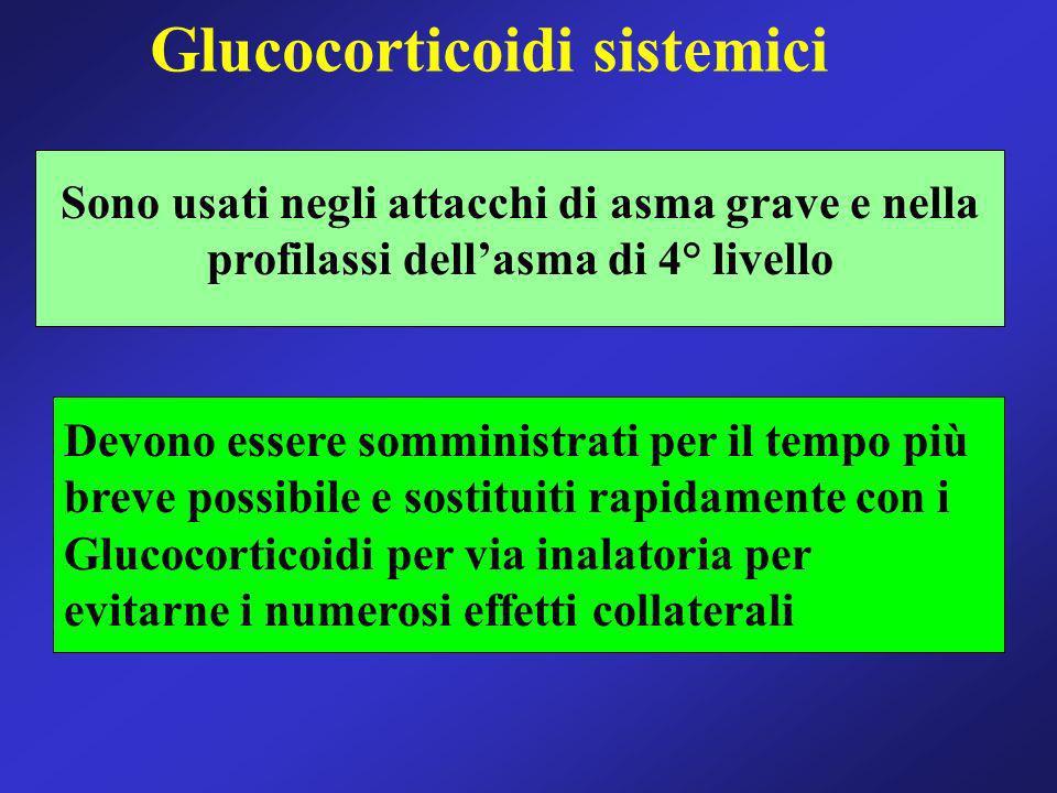Glucocorticoidi sistemici Sono usati negli attacchi di asma grave e nella profilassi dellasma di 4° livello Devono essere somministrati per il tempo p