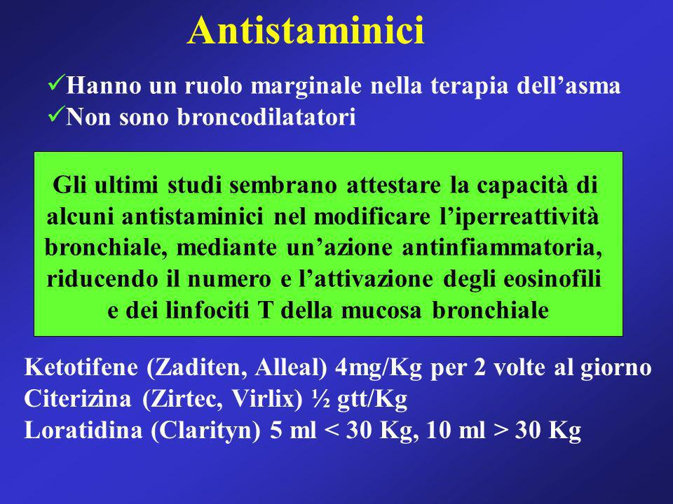Antistaminici Hanno un ruolo marginale nella terapia dellasma Non sono broncodilatatori Ketotifene (Zaditen, Alleal) 4mg/Kg per 2 volte al giorno Cite