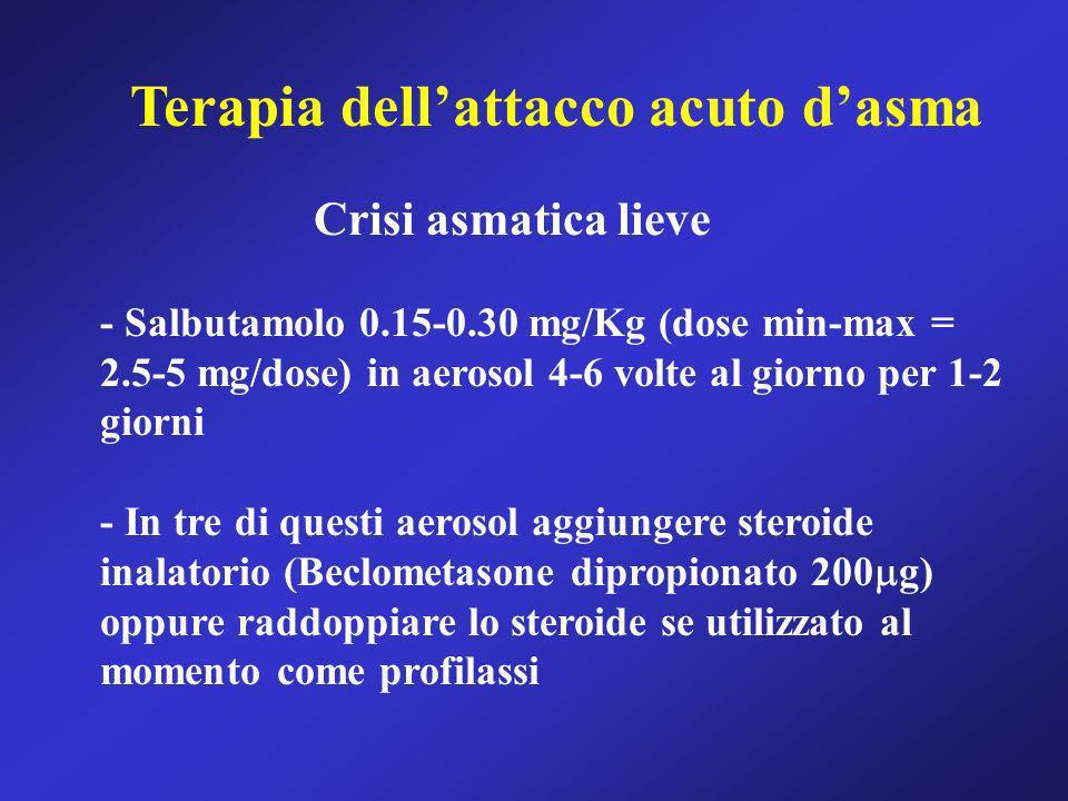 Terapia dellattacco acuto dasma Crisi asmatica lieve - Salbutamolo 0.15-0.30 mg/Kg (dose min-max = 2.5-5 mg/dose) in aerosol 4-6 volte al giorno per 1