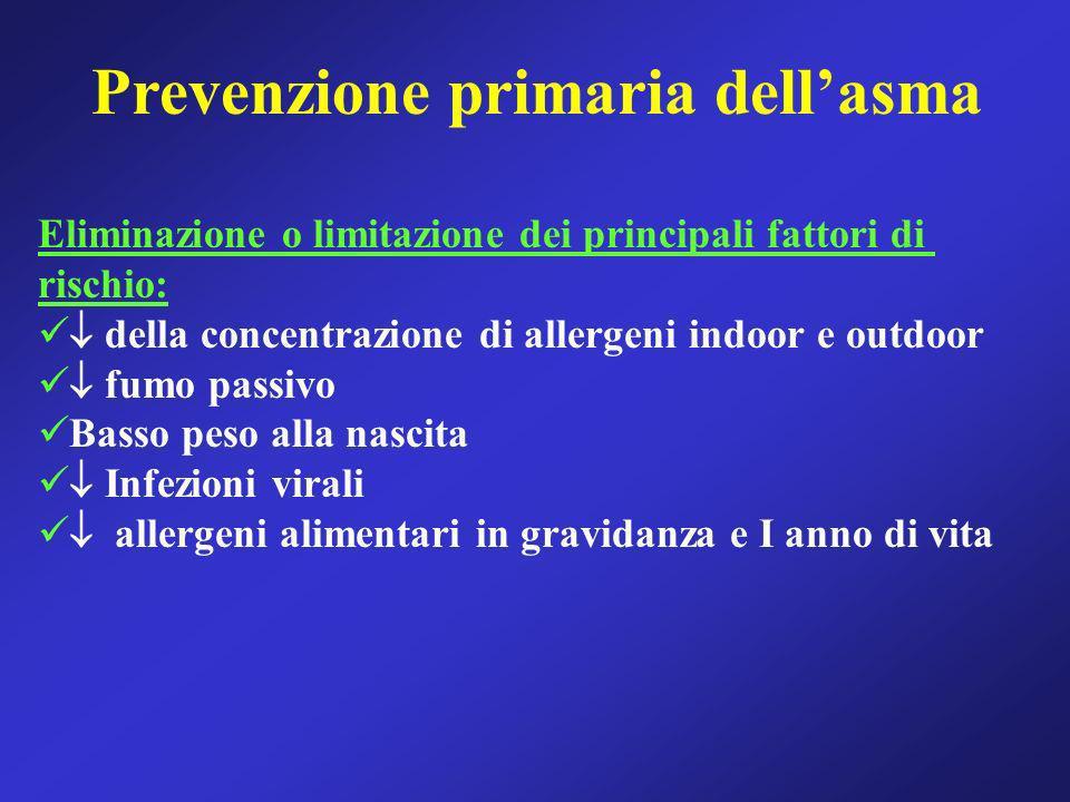 Prevenzione primaria dellasma Eliminazione o limitazione dei principali fattori di rischio: della concentrazione di allergeni indoor e outdoor fumo pa